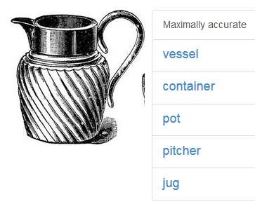 Classification of a wood-engraved illustration of a pitcher