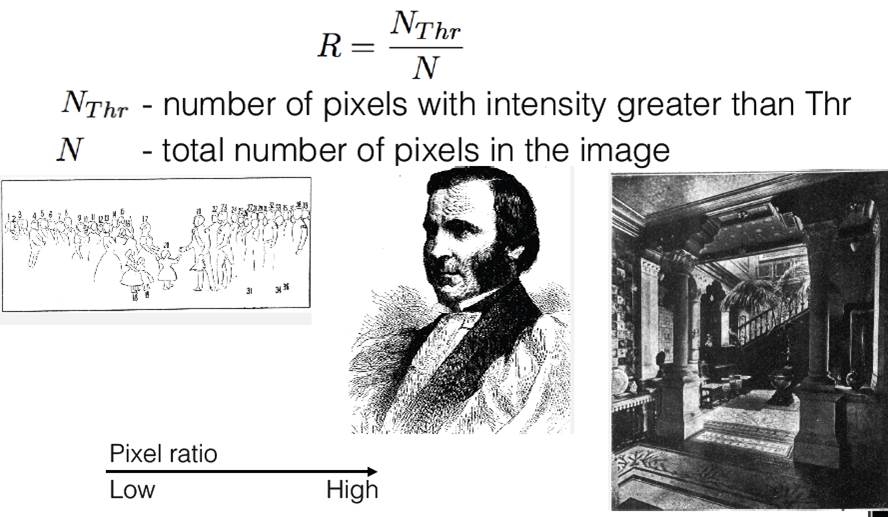 Pixel ratio described with examples
